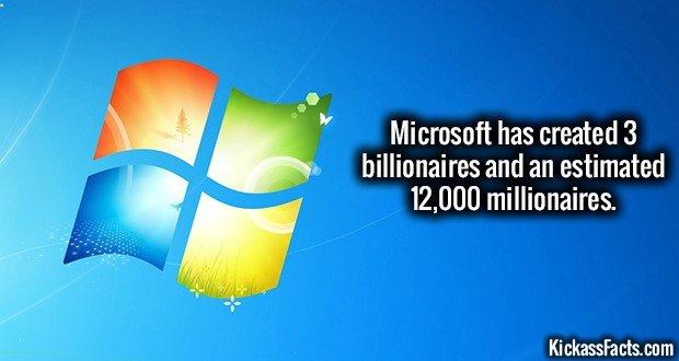 1488 Microsoft Millionaires