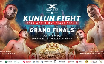 Kunlun Fight 80 Poster
