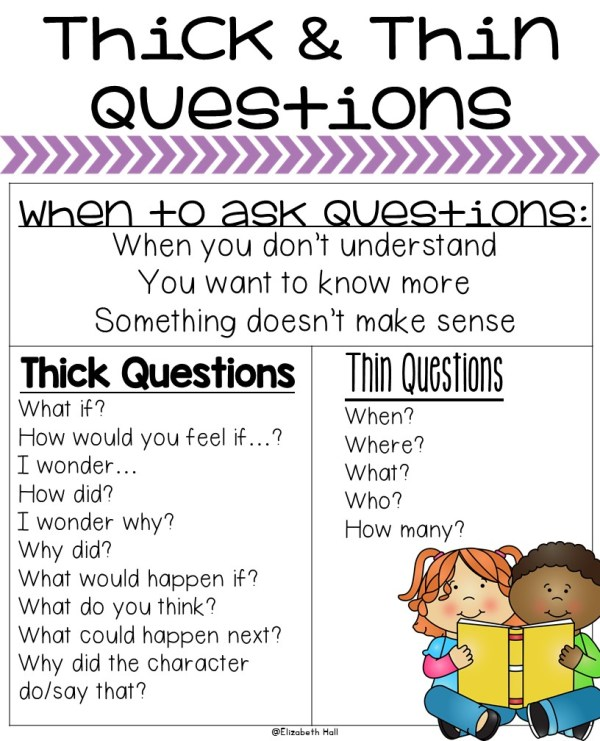 Thick and Thin Questions Kickin39 It In Kindergarten