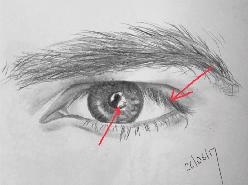 Common Mistakes When Drawing Eyes Kick In The Creatives