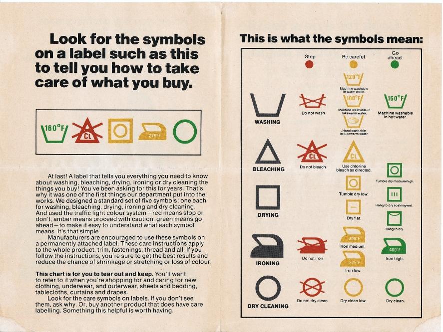 Garment Washing Symbols