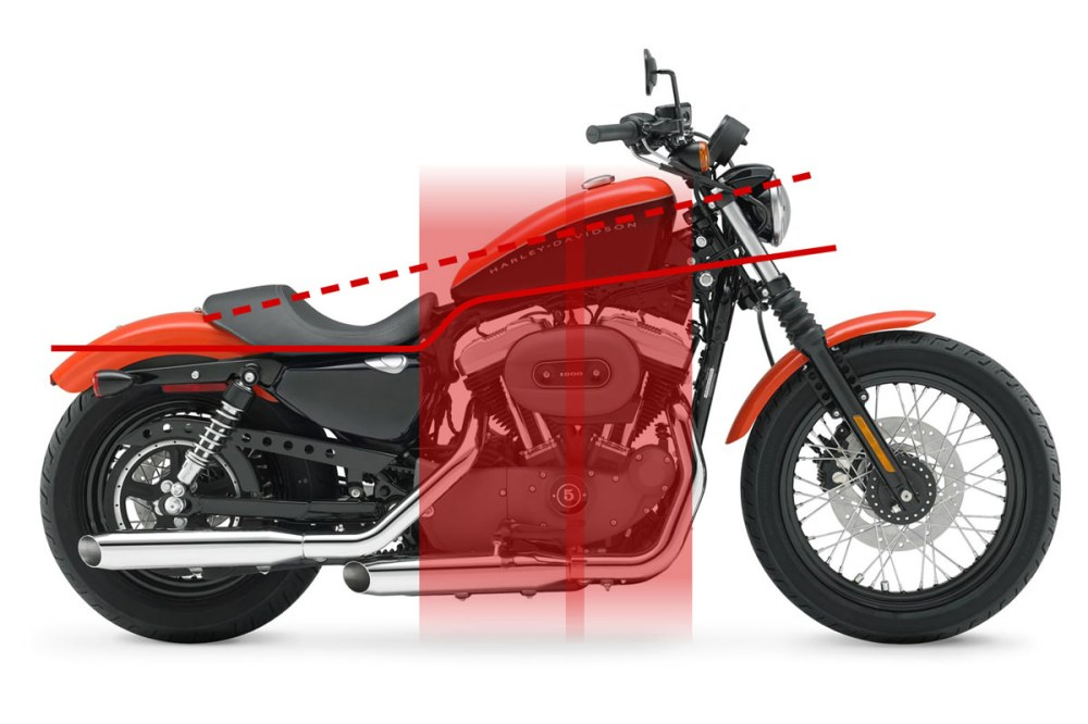 medium resolution of above are the lines that make up the stock harley davidson as you can see it doesn t fit the cafe racer profile at all the foundation line is kinked