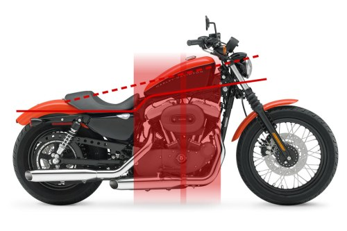 small resolution of above are the lines that make up the stock harley davidson as you can see it doesn t fit the cafe racer profile at all the foundation line is kinked