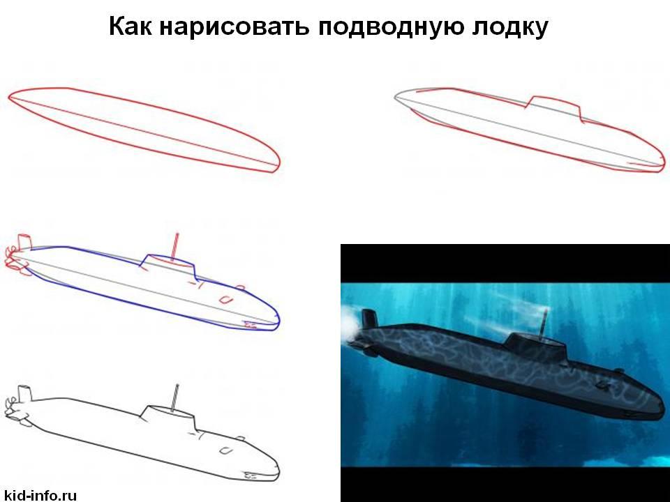 Πώς να σχεδιάσετε ένα υποβρύχιο
