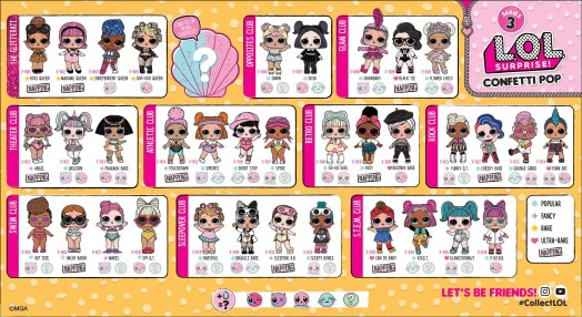 LOL Surprise Confetti Pop Series 3 Checklist List Collector Guide