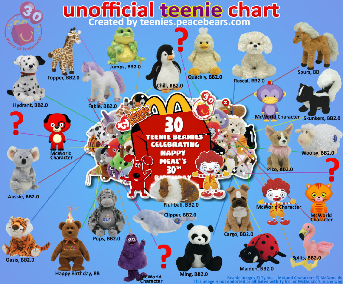 McDonald s Happy Meal Toys 2009 – Beanie Babies 30th Anniversary ... 8b6b995e47f3