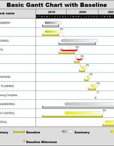 Milestones simplicity schedule examples also gantt chart  project management software rh kidasa