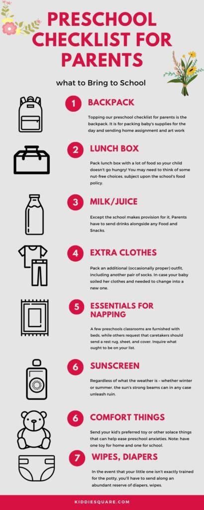 Preschool Checklist for Parents: What to Bring to School ...
