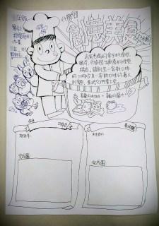 Alice 學校藝術老師已經預告的寒假作業 - 創意美食(感謝深美國小簡名辰老師提供~)