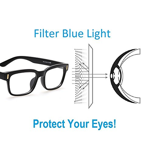 Cyxus Blue Light Filter [Better Sleep] Block UV