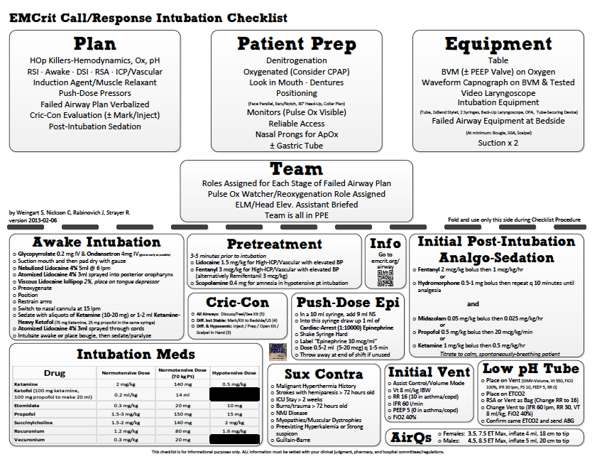 Should Real Airway Experts Use Checklists? - KI Doc
