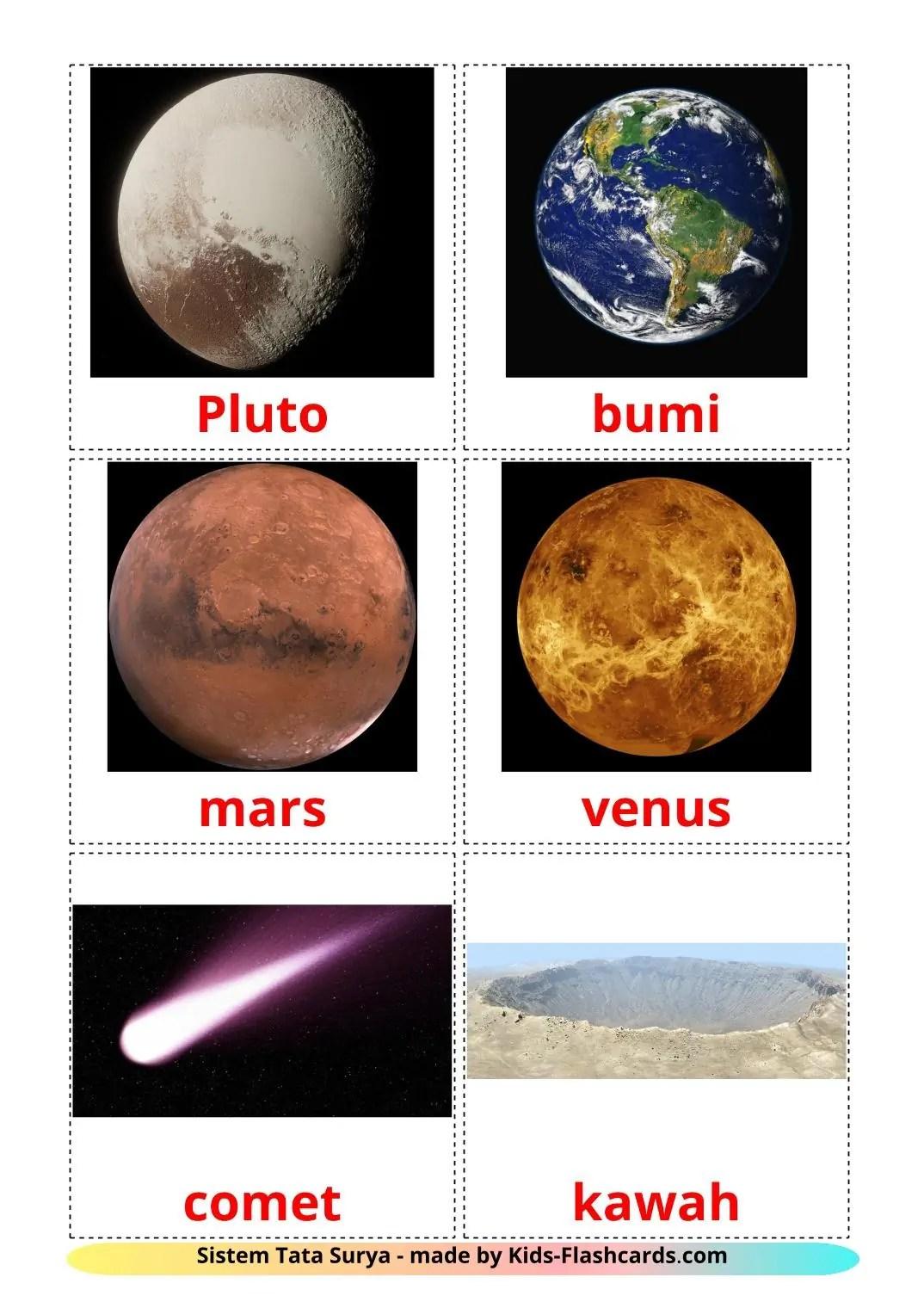 Tata Surya : surya, Solar, System, Flashcards, Indonesian, Files)