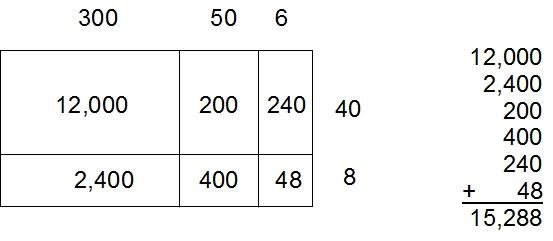 Area Model Multiplication Worksheets 6th Grade