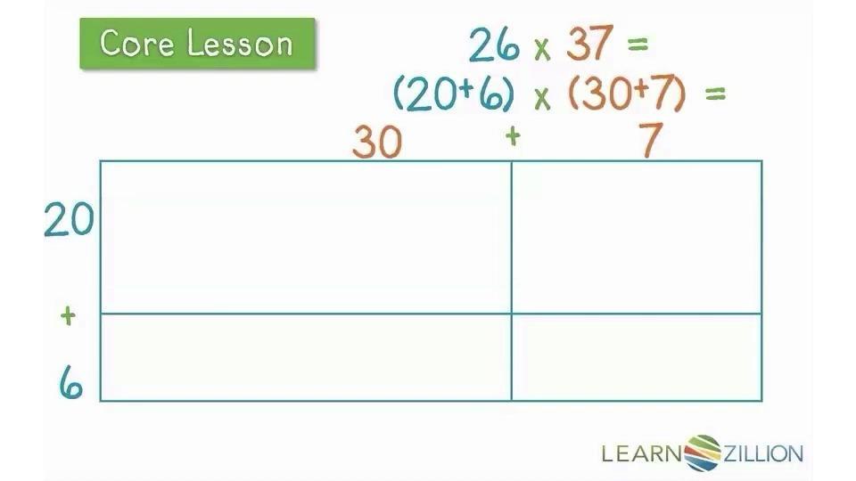 Area Model Multiplication Worksheets Grade 3