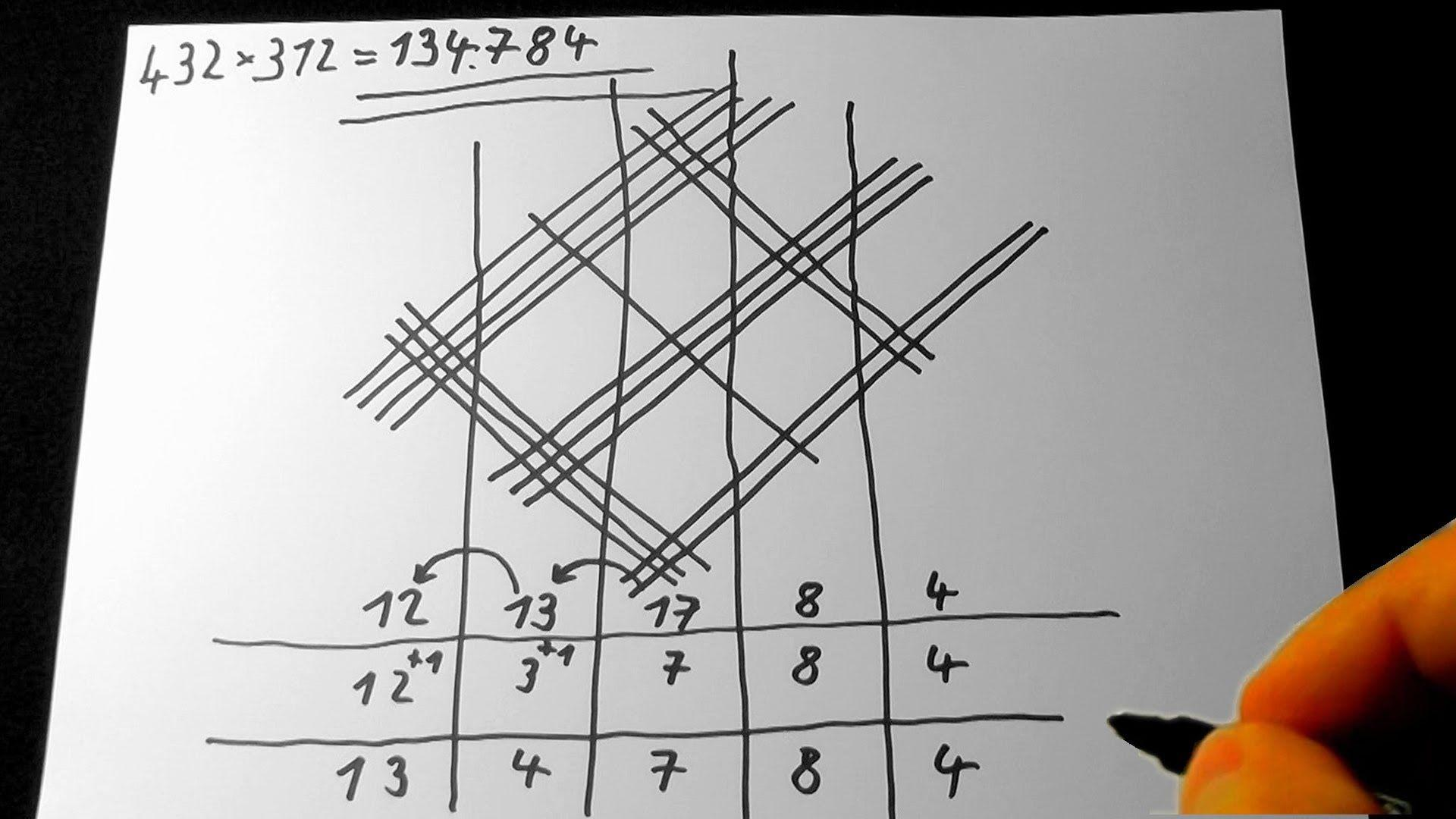 Japanese Multiplication Worksheets 5