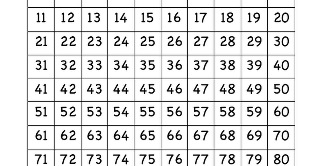 Multiplication Sheets Worksheets