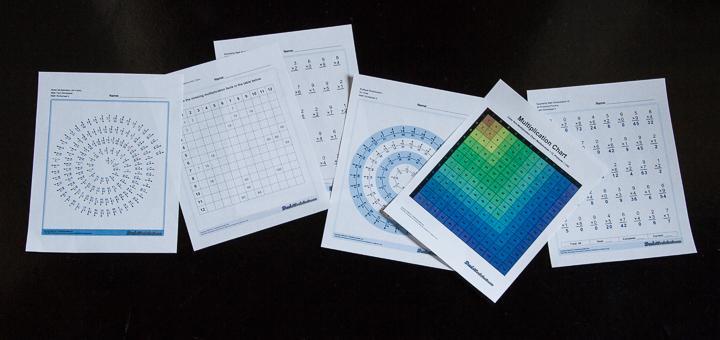 Multiplication Worksheets Dads 1