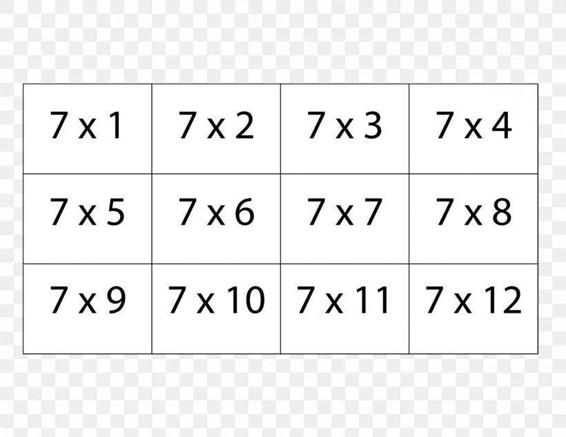 Multiplication Worksheets Grade 6 100 Problems