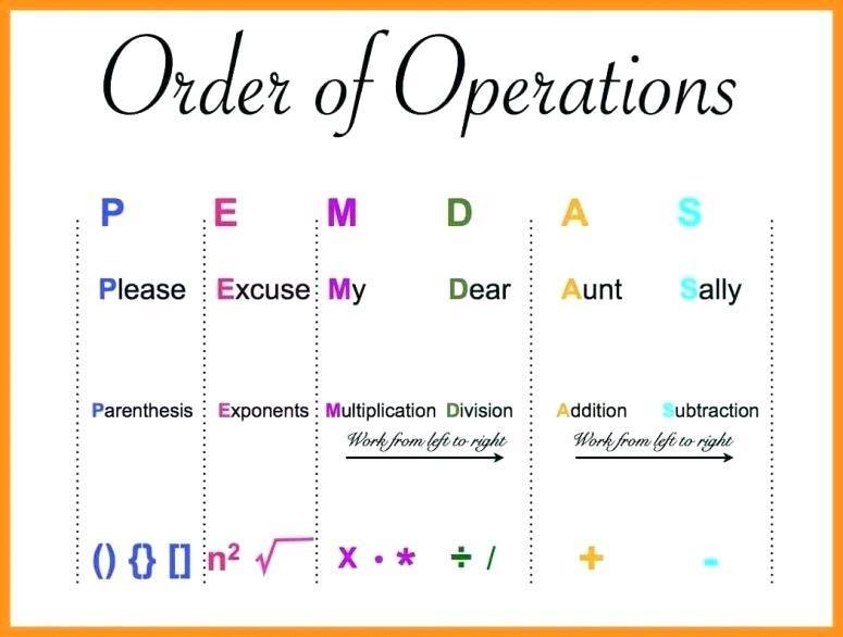 Multiplication Worksheets In Spanish