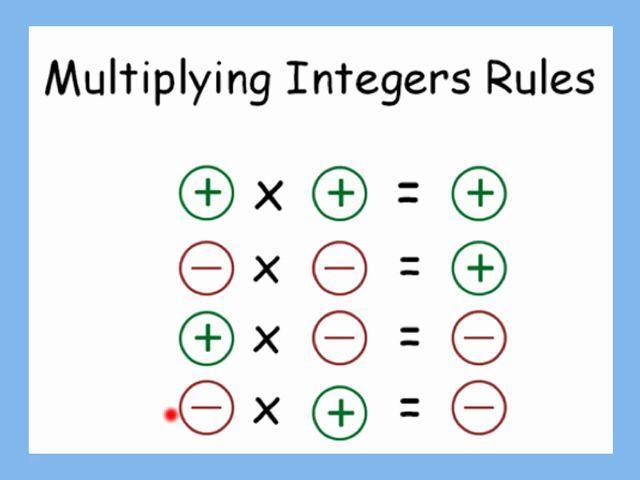 Multiplying Integers Worksheet 7th Grade