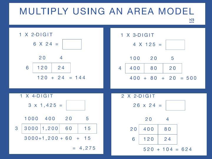 Area Model Multiplication Decimals Worksheets