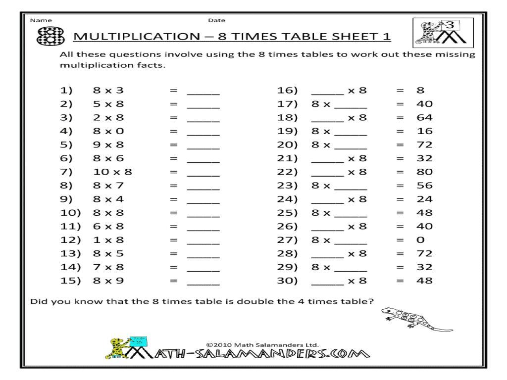 Multiplication Timed Worksheets 0-12
