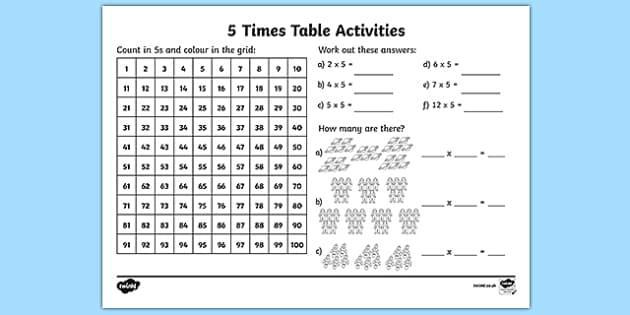 Multiplication Worksheets Level 5 7