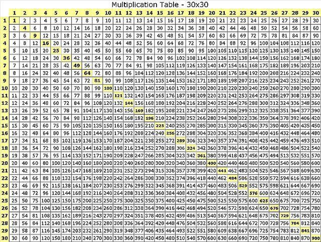 Multiplication Worksheets Random 6