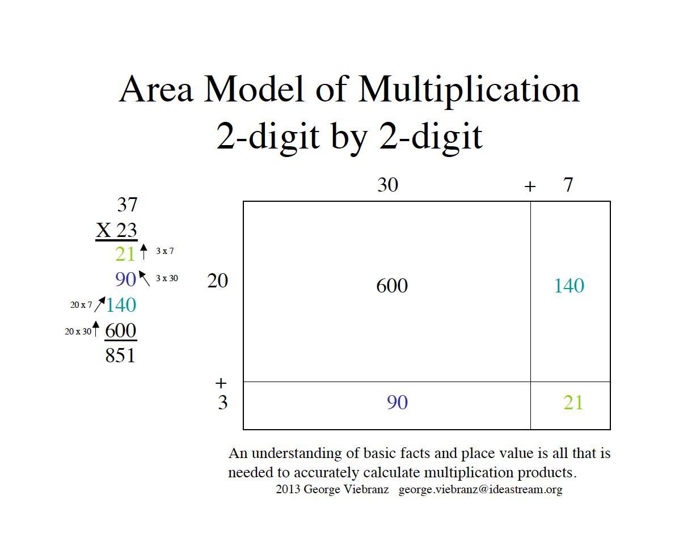 Multiplication Worksheets Using Area Model 1
