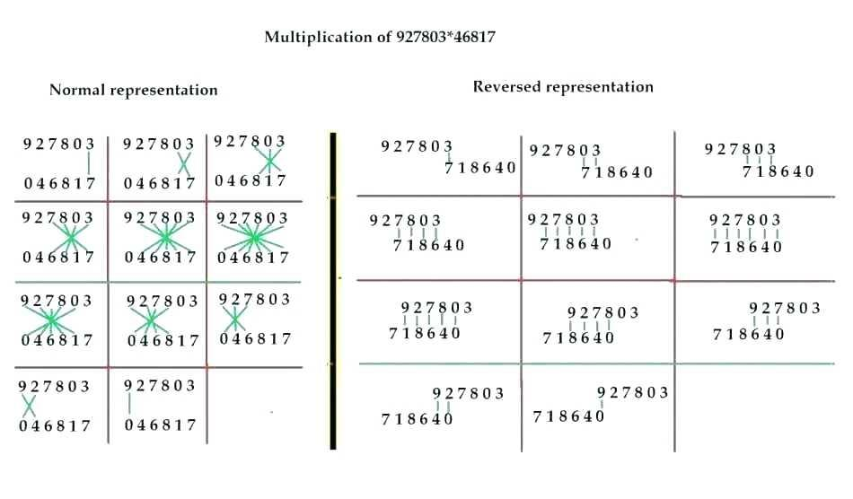 Multiplication Worksheets Decimals Grade 6