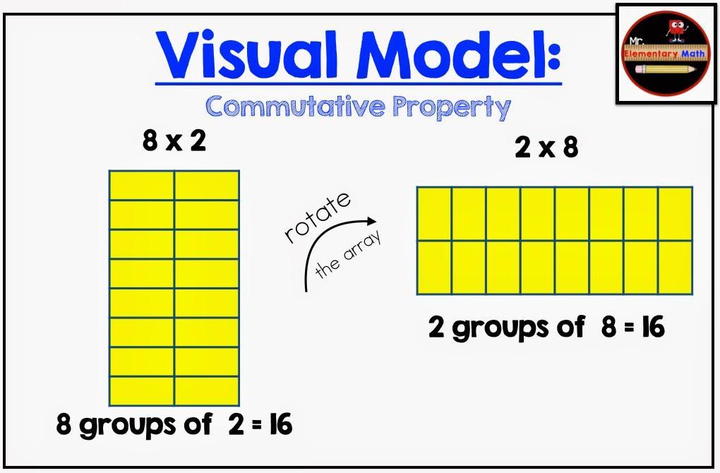 Multiplication Zero Property Worksheet 2