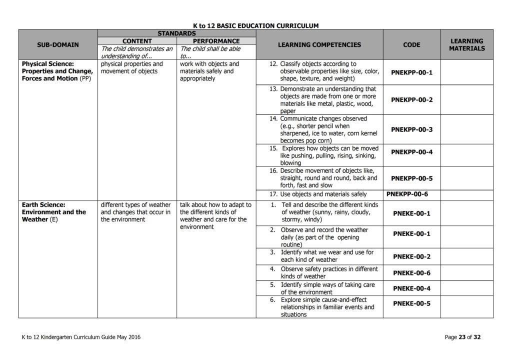 Preschool Worksheets Deped 6