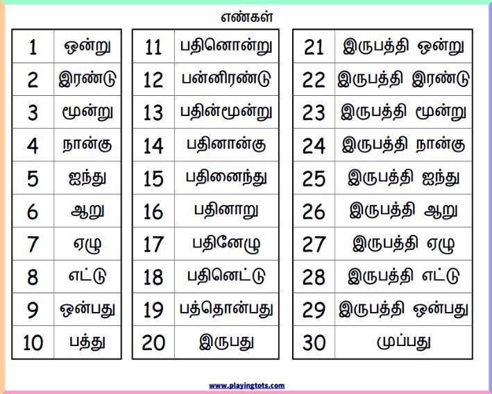 Preschool Worksheets Tamil 2