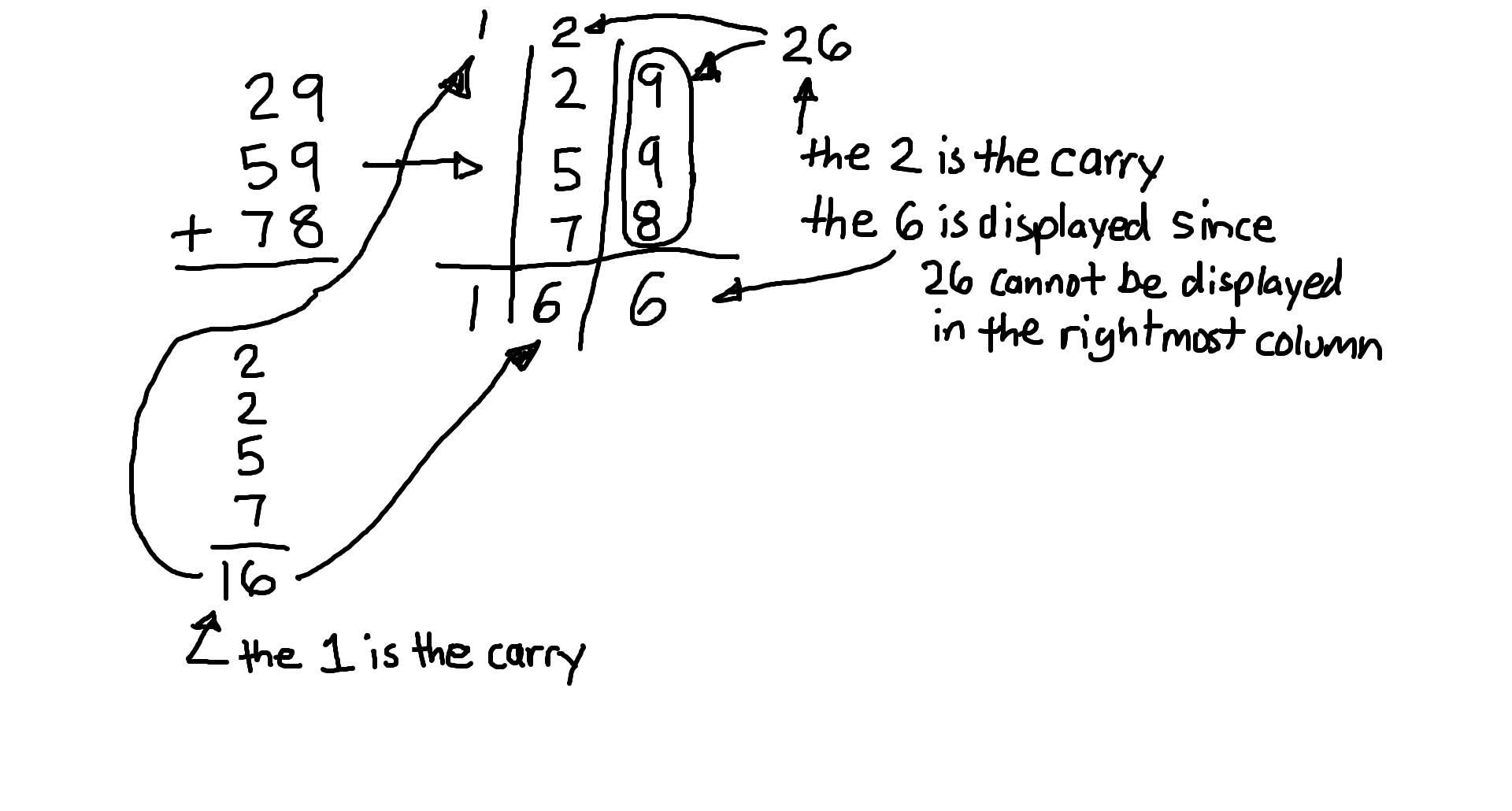 Math Worksheets Borrowing And Carrying 5