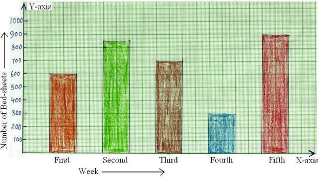 Math Worksheets Class 4 10