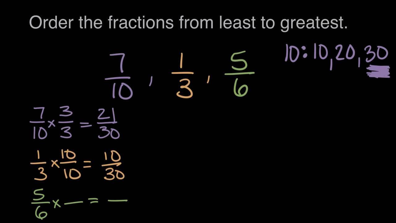 Math Worksheets Grade 6 3