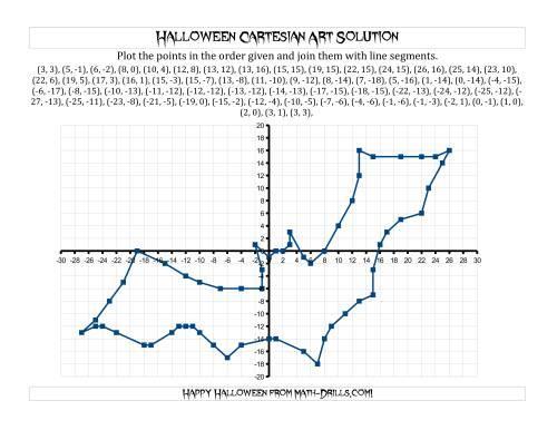 Math Worksheets Halloween 1