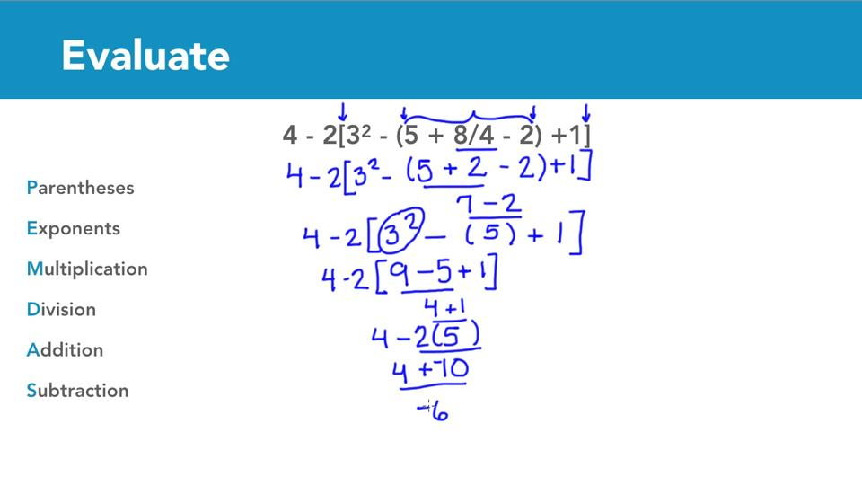 Math Worksheets High School Algebra 2