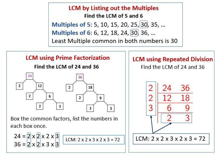 Math Worksheets Least Common Denominator