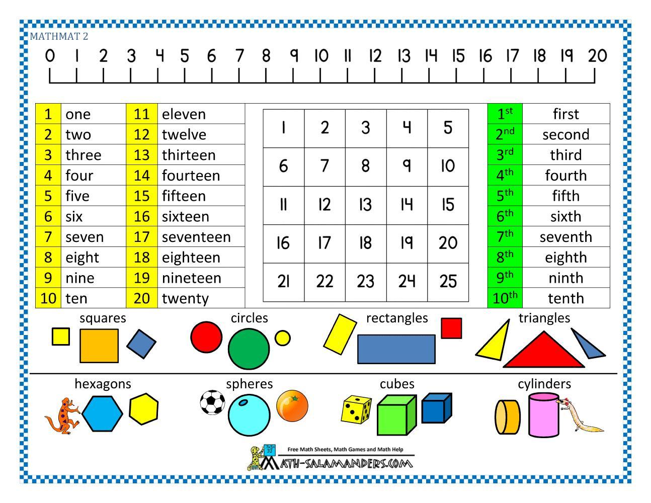 Math Worksheets Lkg