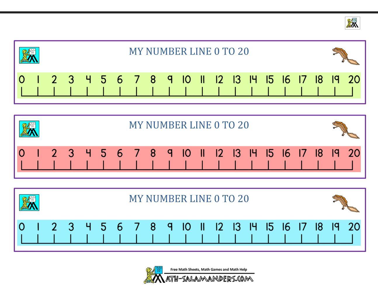 Math Worksheets Number Line Addition
