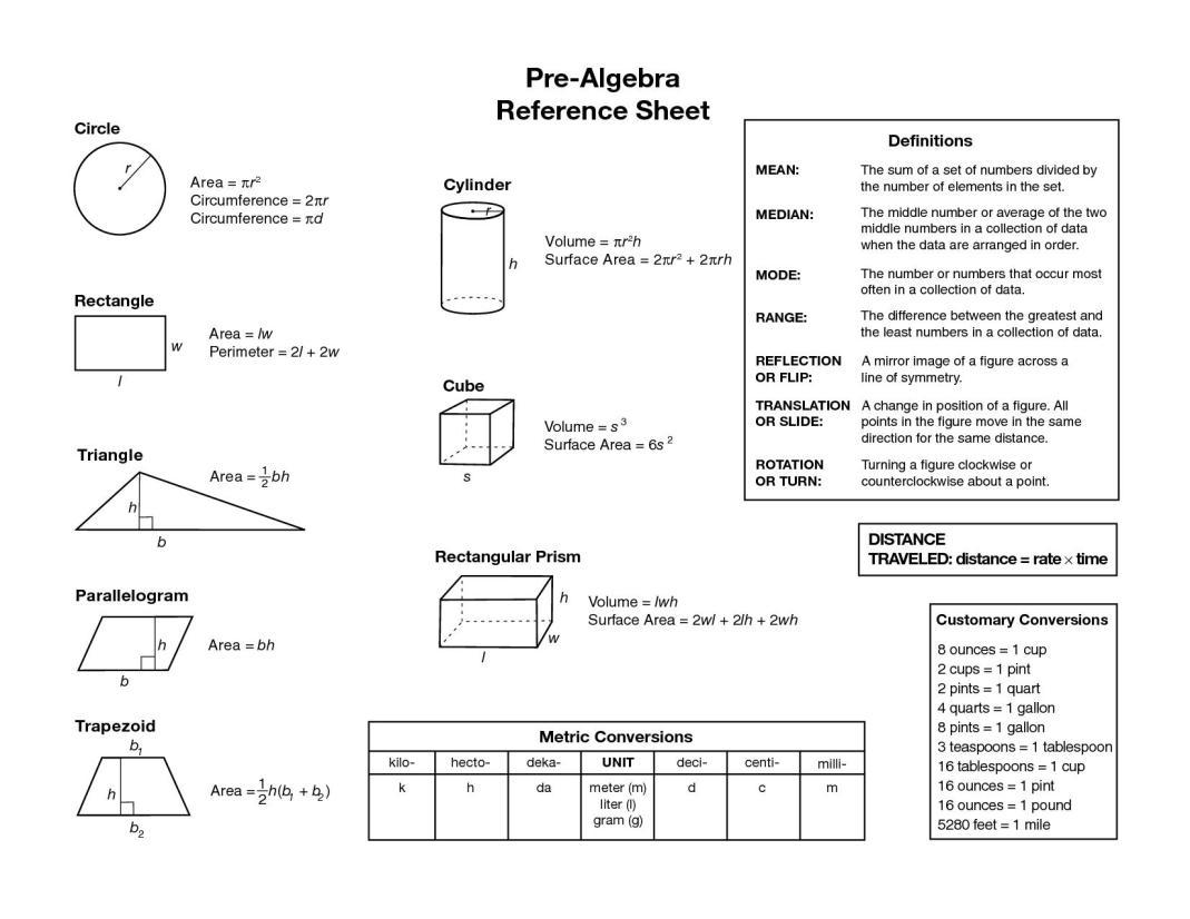 Math Worksheets Pre Algebra Free Printable