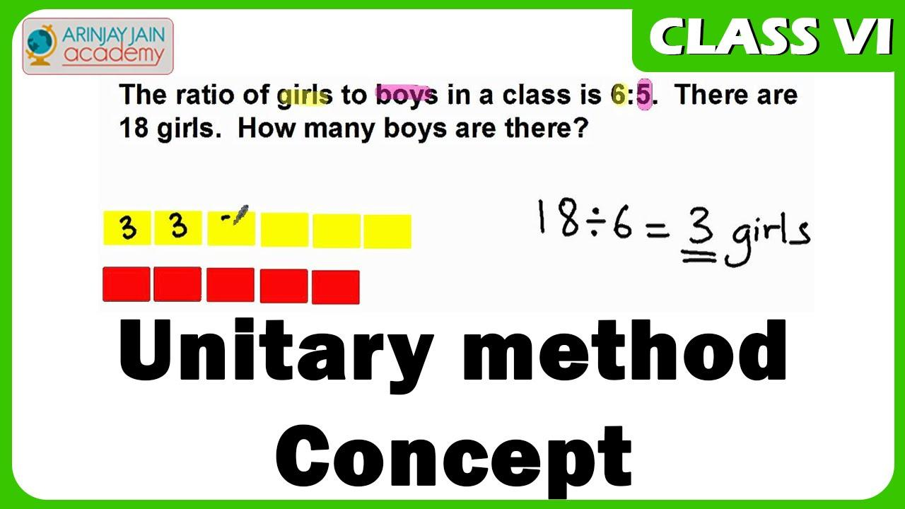 Math Worksheets Unitary Method 5