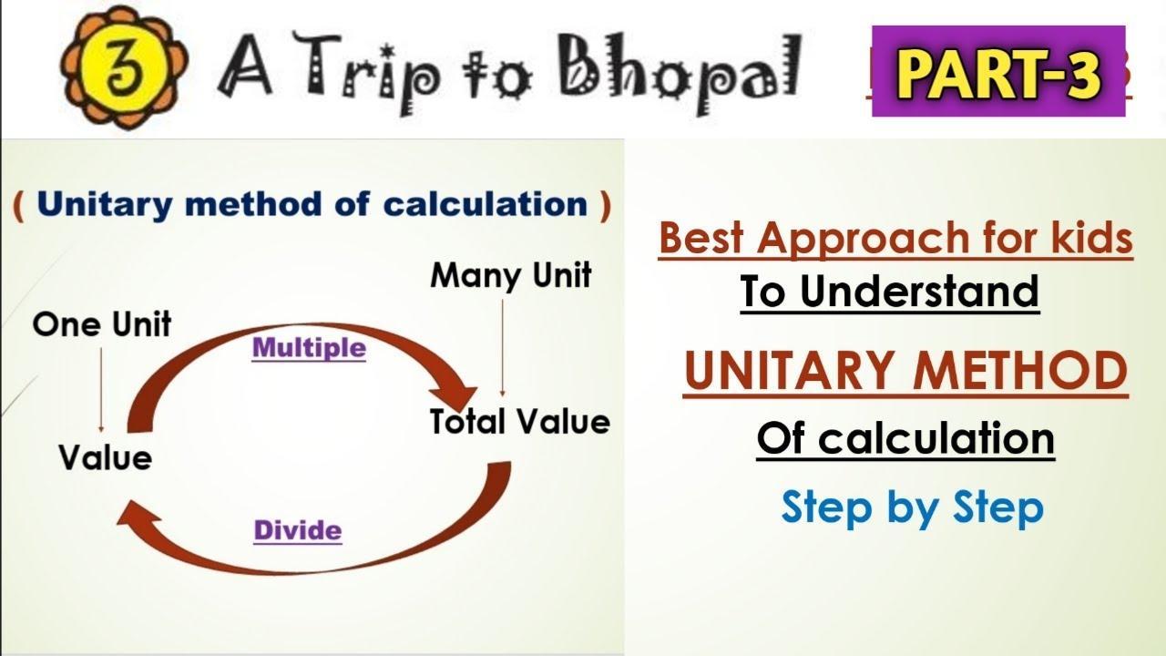 Math Worksheets Unitary Method 6