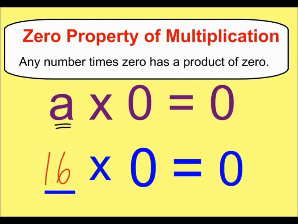 0 Math Facts Worksheet