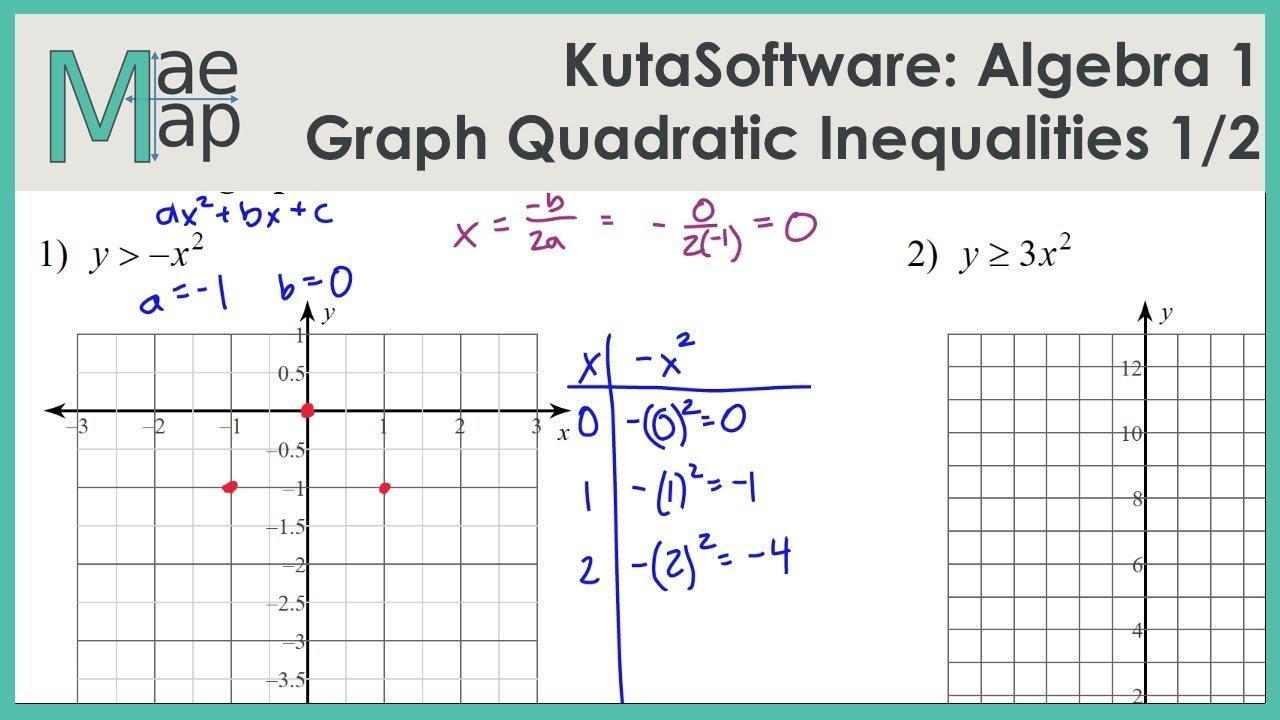 Algebra 1 9.4 Worksheet Answer Key