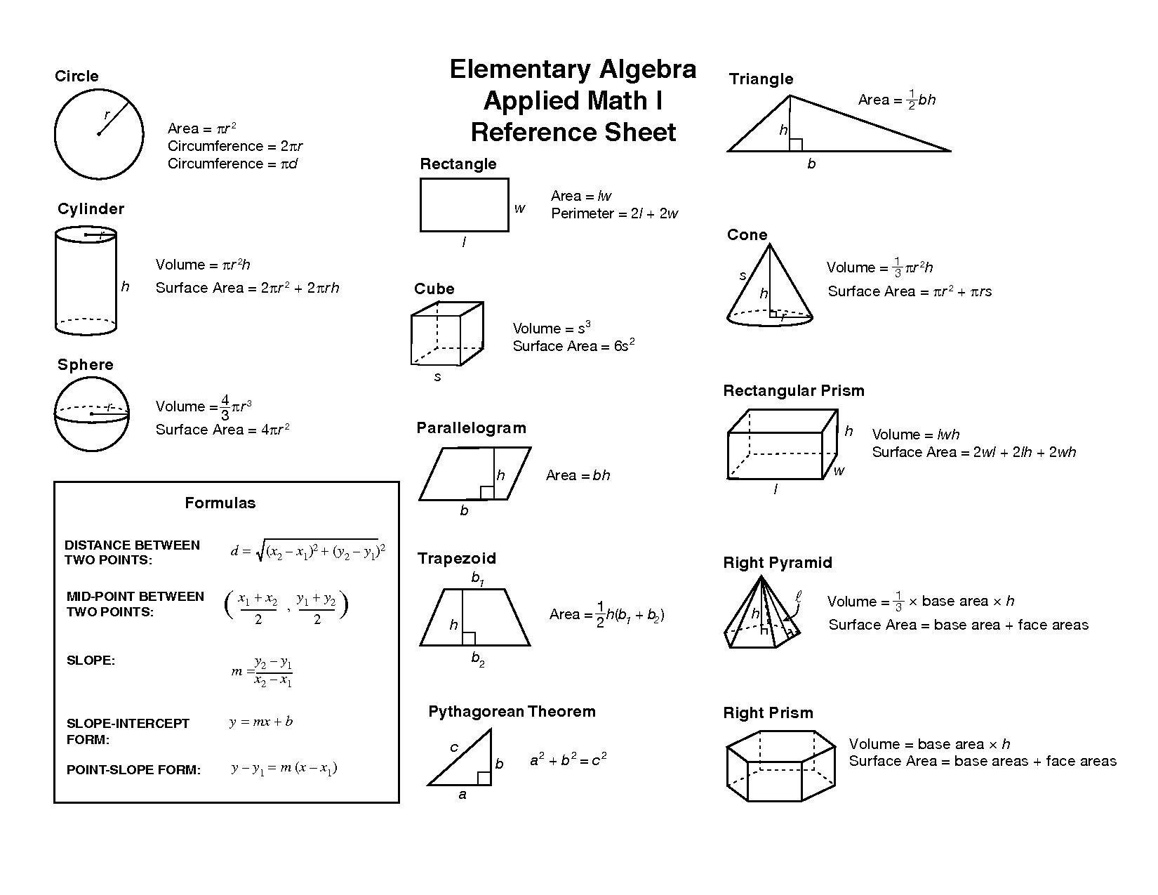 Algebra 1 Activity Worksheets