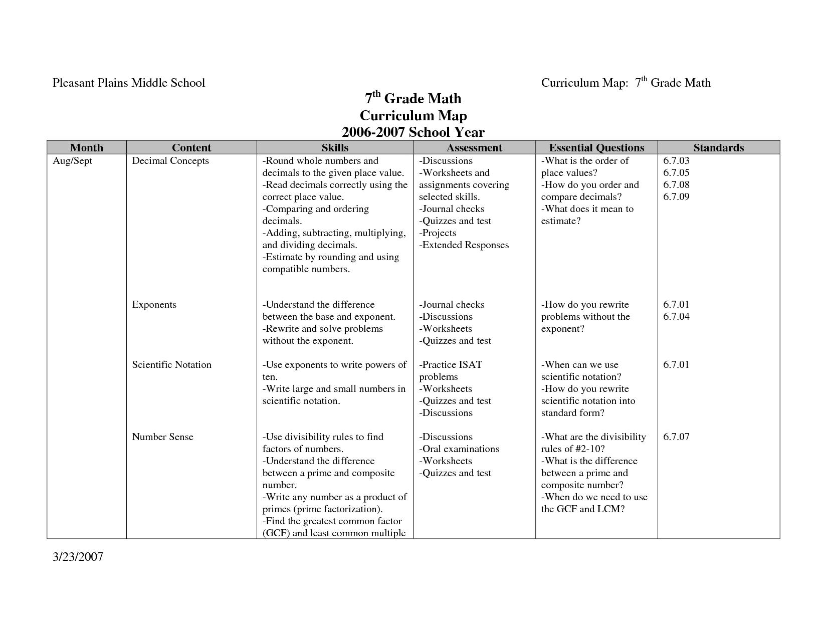 Grade 7 Math Worksheets Algebra With Answers