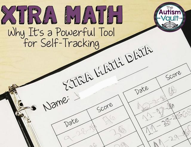 Xtramath Worksheets 8