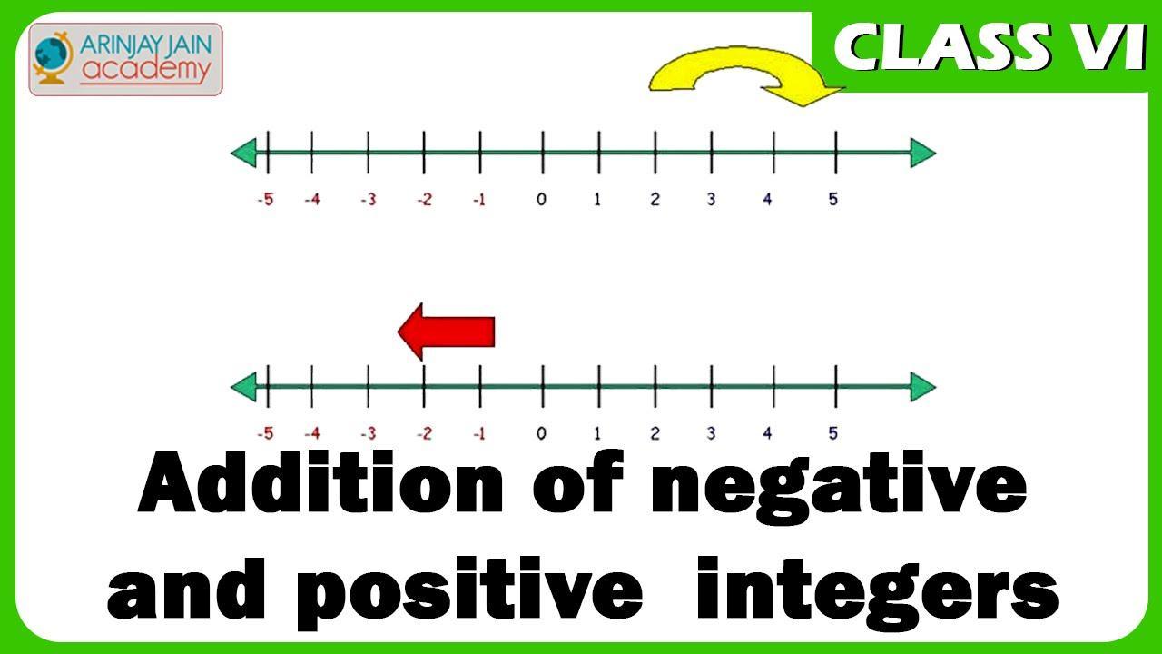 Algebra 1 Integers Worksheet